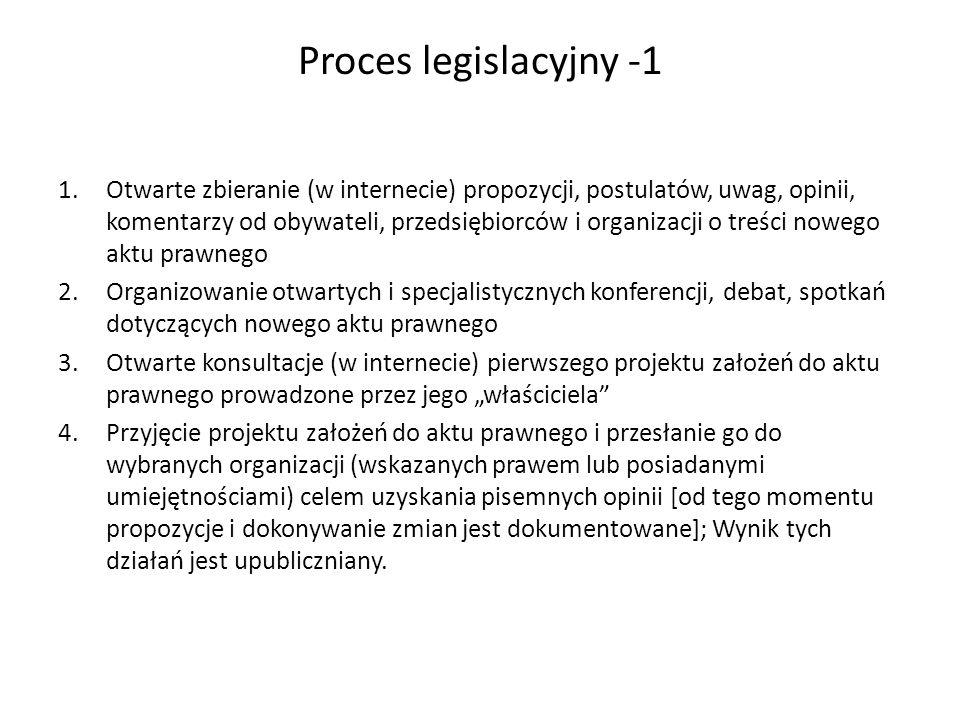 Proces legislacyjny -1 1.Otwarte zbieranie (w internecie) propozycji, postulatów, uwag, opinii, komentarzy od obywateli, przedsiębiorców i organizacji o treści nowego aktu prawnego 2.Organizowanie otwartych i specjalistycznych konferencji, debat, spotkań dotyczących nowego aktu prawnego 3.Otwarte konsultacje (w internecie) pierwszego projektu założeń do aktu prawnego prowadzone przez jego właściciela 4.Przyjęcie projektu założeń do aktu prawnego i przesłanie go do wybranych organizacji (wskazanych prawem lub posiadanymi umiejętnościami) celem uzyskania pisemnych opinii [od tego momentu propozycje i dokonywanie zmian jest dokumentowane]; Wynik tych działań jest upubliczniany.
