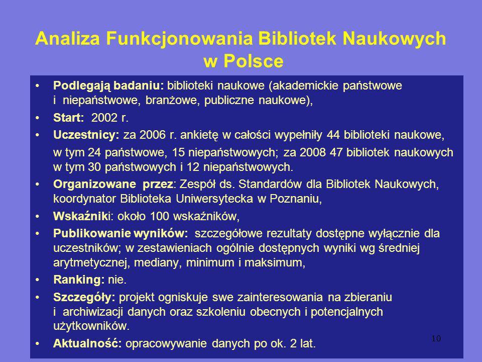 Analiza Funkcjonowania Bibliotek Naukowych w Polsce Podlegają badaniu: biblioteki naukowe (akademickie państwowe i niepaństwowe, branżowe, publiczne n