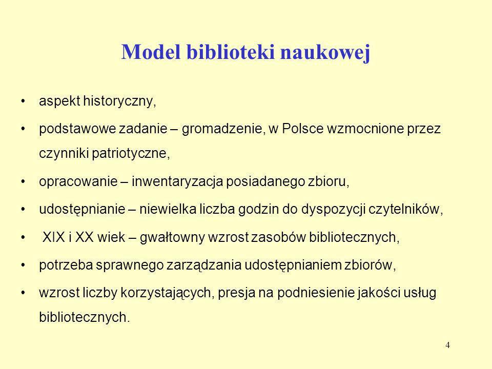 Model biblioteki naukowej aspekt historyczny, podstawowe zadanie – gromadzenie, w Polsce wzmocnione przez czynniki patriotyczne, opracowanie – inwenta