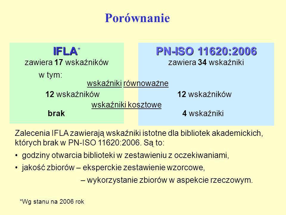 . Porównanie IFLA IFLA * zawiera 17 wskaźników PN-ISO 11620:2006 zawiera 34 wskaźniki w tym: wskaźniki równoważne 12 wskaźników 12 wskaźników wskaźnik