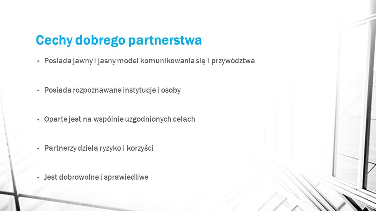 Cechy dobrego partnerstwa Posiada jawny i jasny model komunikowania się i przywództwa Posiada rozpoznawane instytucje i osoby Oparte jest na wspólnie