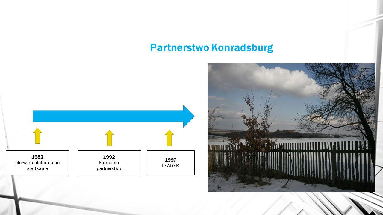 Partnerstwo Konradsburg 1982 pierwsze nieformalne spotkanie 1992 Formalne partnerstwo 1997 LEADER