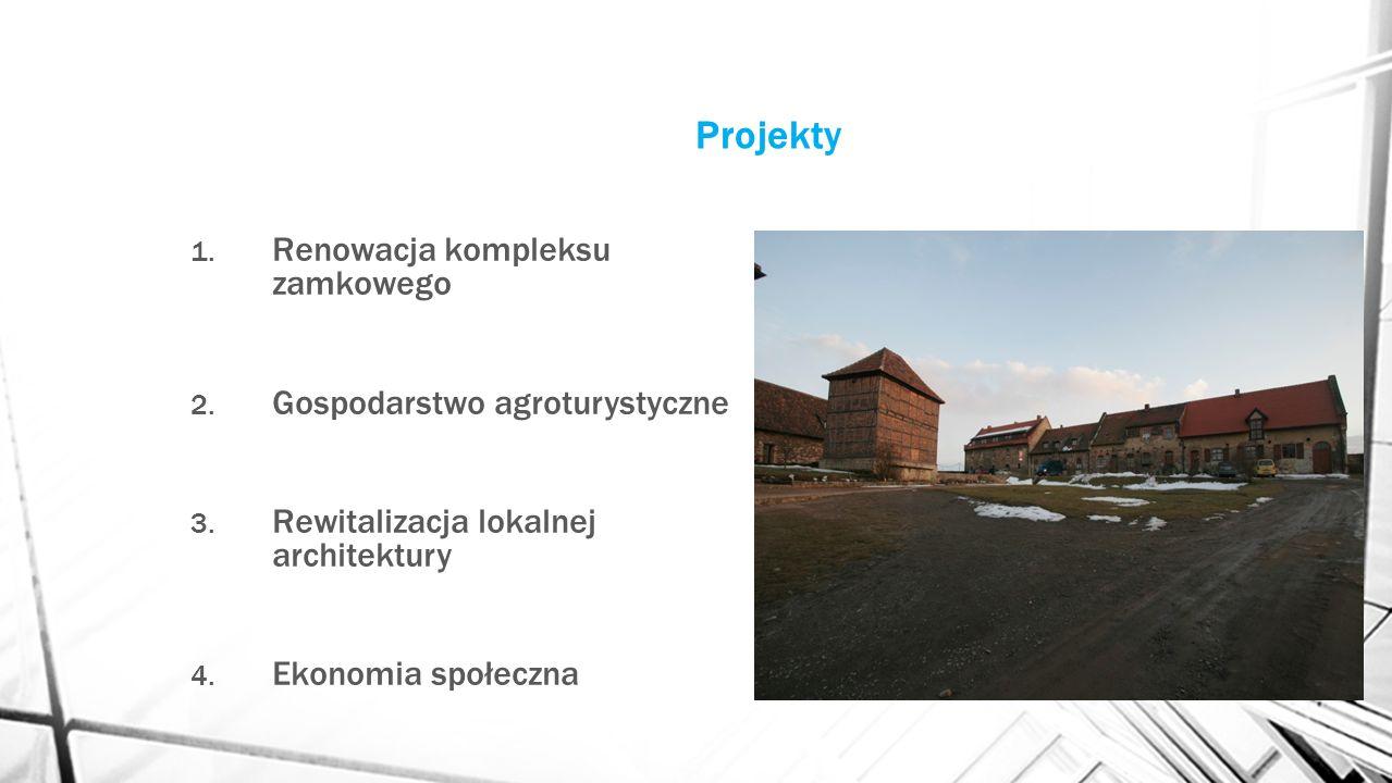 Projekty 1. Renowacja kompleksu zamkowego 2. Gospodarstwo agroturystyczne 3. Rewitalizacja lokalnej architektury 4. Ekonomia społeczna