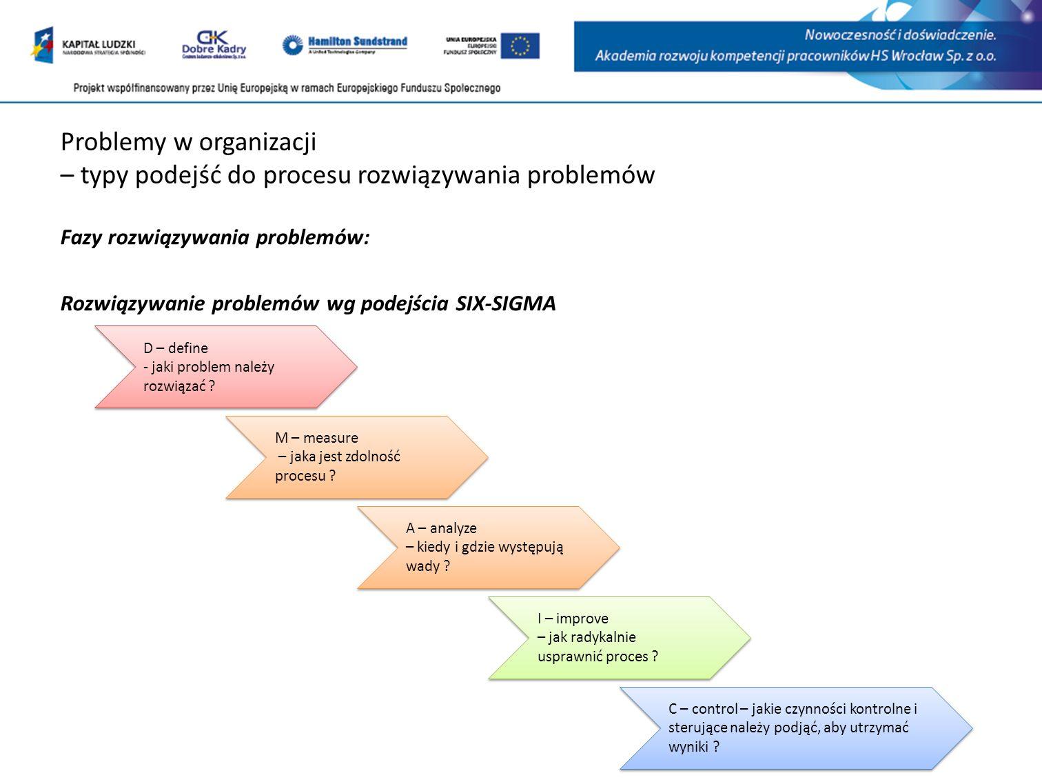 Problemy w organizacji – typy podejść do procesu rozwiązywania problemów Fazy rozwiązywania problemów: Rozwiązywanie problemów wg podejścia SIX-SIGMA D – define - jaki problem należy rozwiązać .