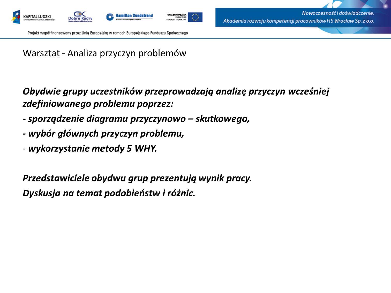 Warsztat - Analiza przyczyn problemów Obydwie grupy uczestników przeprowadzają analizę przyczyn wcześniej zdefiniowanego problemu poprzez: - sporządzenie diagramu przyczynowo – skutkowego, - wybór głównych przyczyn problemu, - wykorzystanie metody 5 WHY.