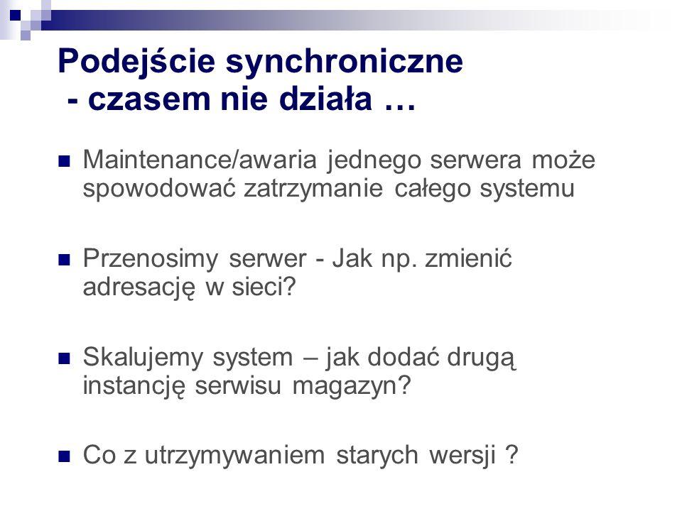 Podejście synchroniczne - czasem nie działa … Maintenance/awaria jednego serwera może spowodować zatrzymanie całego systemu Przenosimy serwer - Jak np