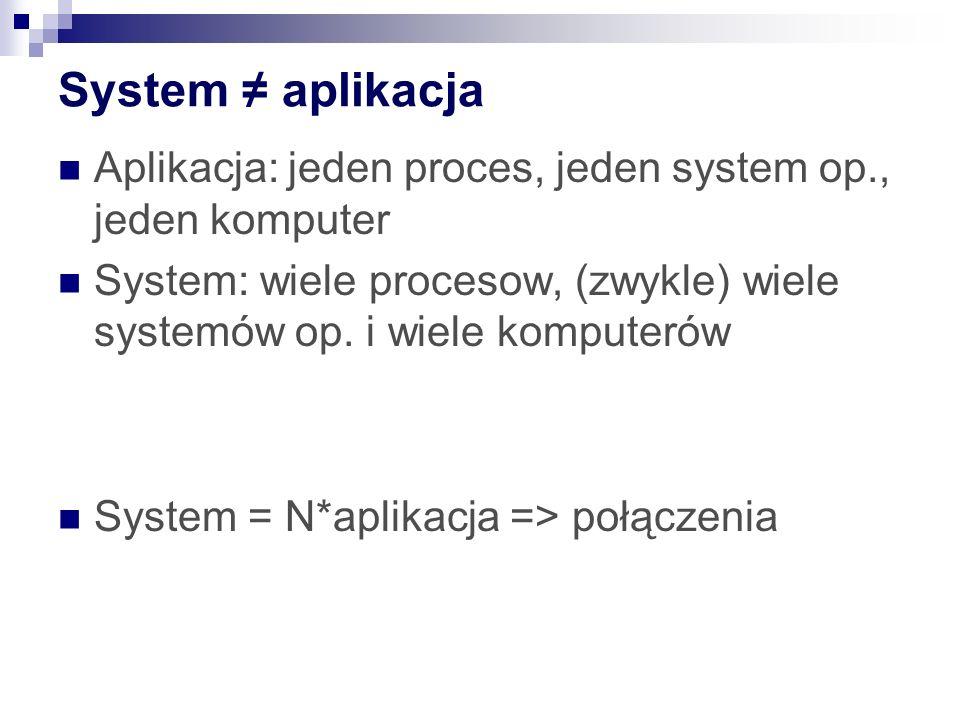 System aplikacja Aplikacja: jeden proces, jeden system op., jeden komputer System: wiele procesow, (zwykle) wiele systemów op. i wiele komputerów Syst