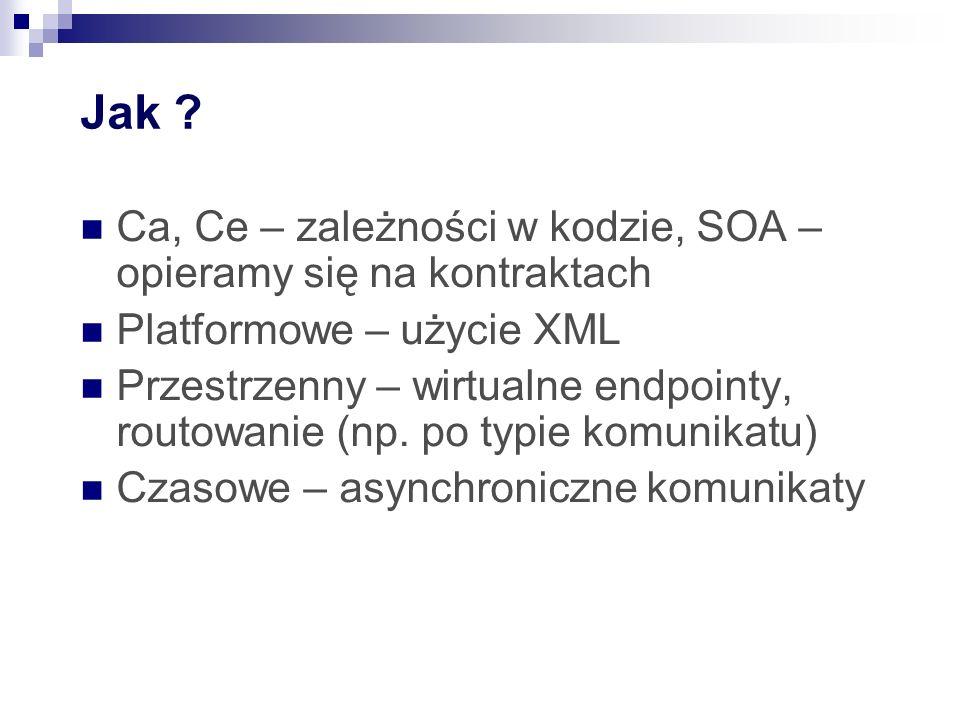 Jak ? Ca, Ce – zależności w kodzie, SOA – opieramy się na kontraktach Platformowe – użycie XML Przestrzenny – wirtualne endpointy, routowanie (np. po