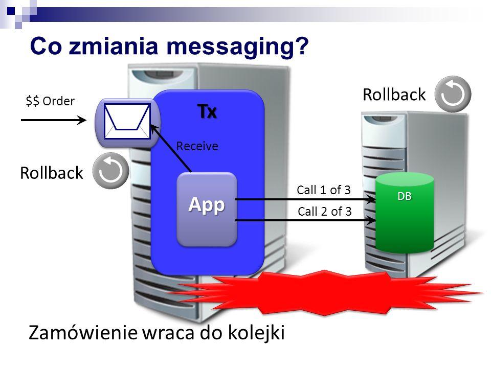 TxTx Co zmiania messaging? QQ $$ OrderAppApp Receive DBDB Call 1 of 3 Rollback Call 2 of 3 Rollback Zamówienie wraca do kolejki