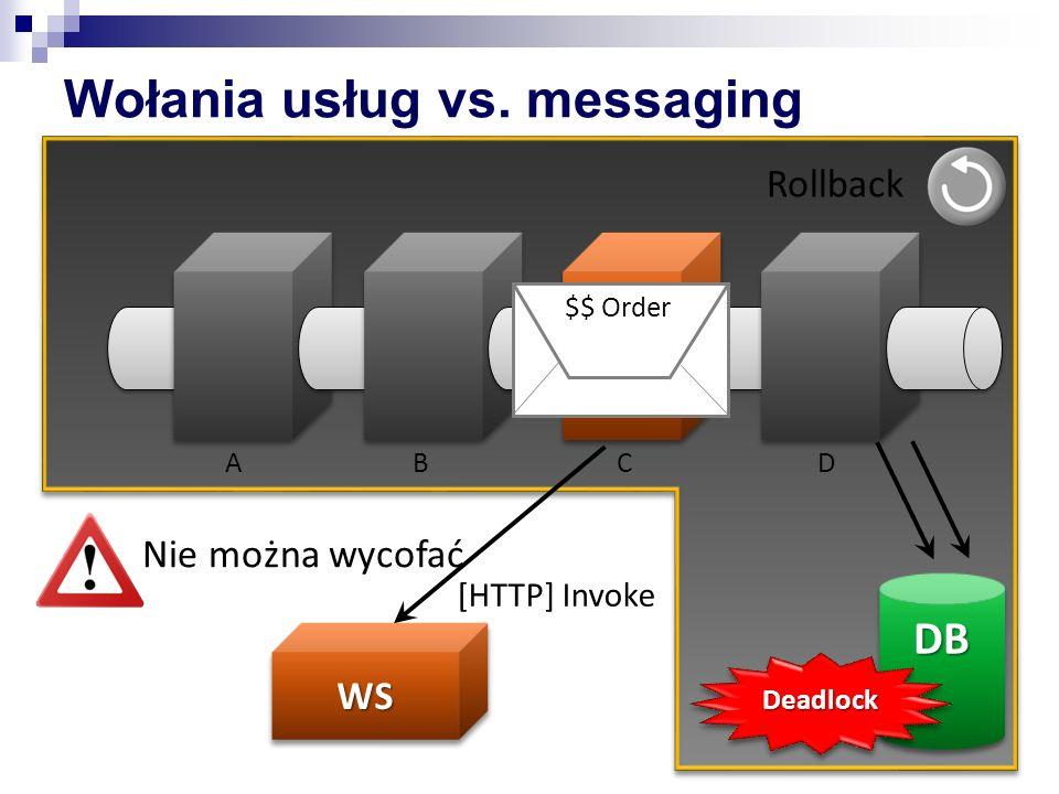 Wołania usług vs. messaging ABCD WSWS DBDB [HTTP] Invoke $$ OrderDeadlockDeadlock Rollback Nie można wycofać