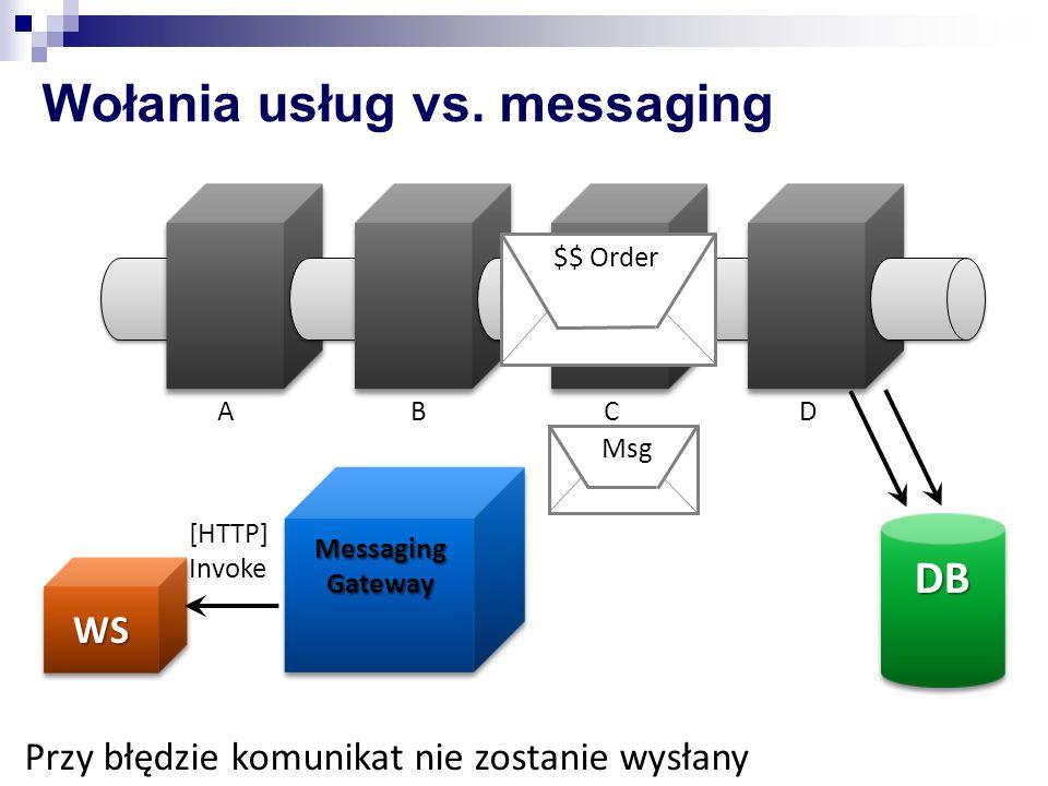 Wołania usług vs. messaging MessagingGateway ABCD WSWS MsgDBDB $$ Order [HTTP] Invoke Przy błędzie komunikat nie zostanie wysłany