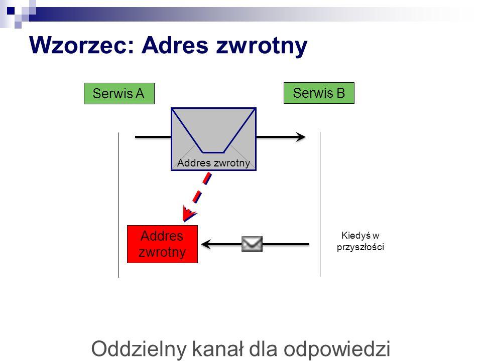 Wzorzec: Adres zwrotny Oddzielny kanał dla odpowiedzi Addres zwrotny Serwis B Addres zwrotny Kiedyś w przyszłości Serwis A