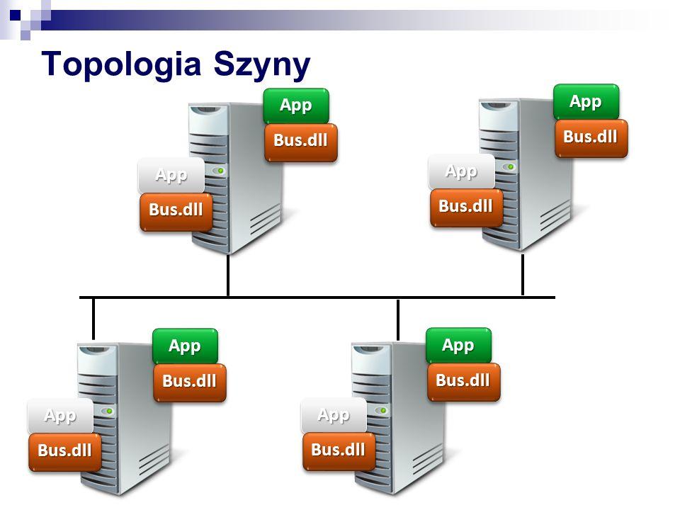 Topologia Szyny AppApp Bus.dllBus.dll AppApp Bus.dllBus.dll AppApp Bus.dllBus.dll AppApp Bus.dllBus.dll AppApp Bus.dllBus.dll AppApp Bus.dllBus.dll Ap
