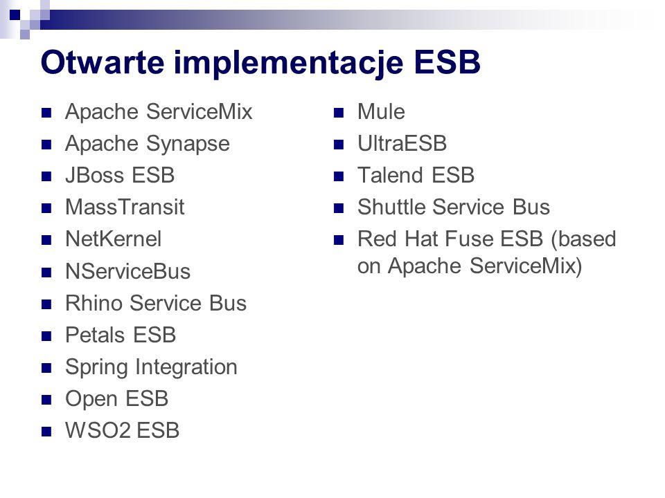 Otwarte implementacje ESB Apache ServiceMix Apache Synapse JBoss ESB MassTransit NetKernel NServiceBus Rhino Service Bus Petals ESB Spring Integration