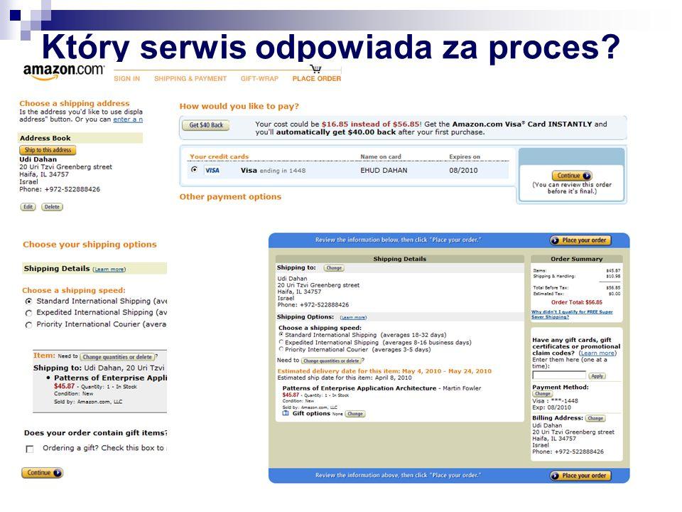 Który serwis odpowiada za proces?