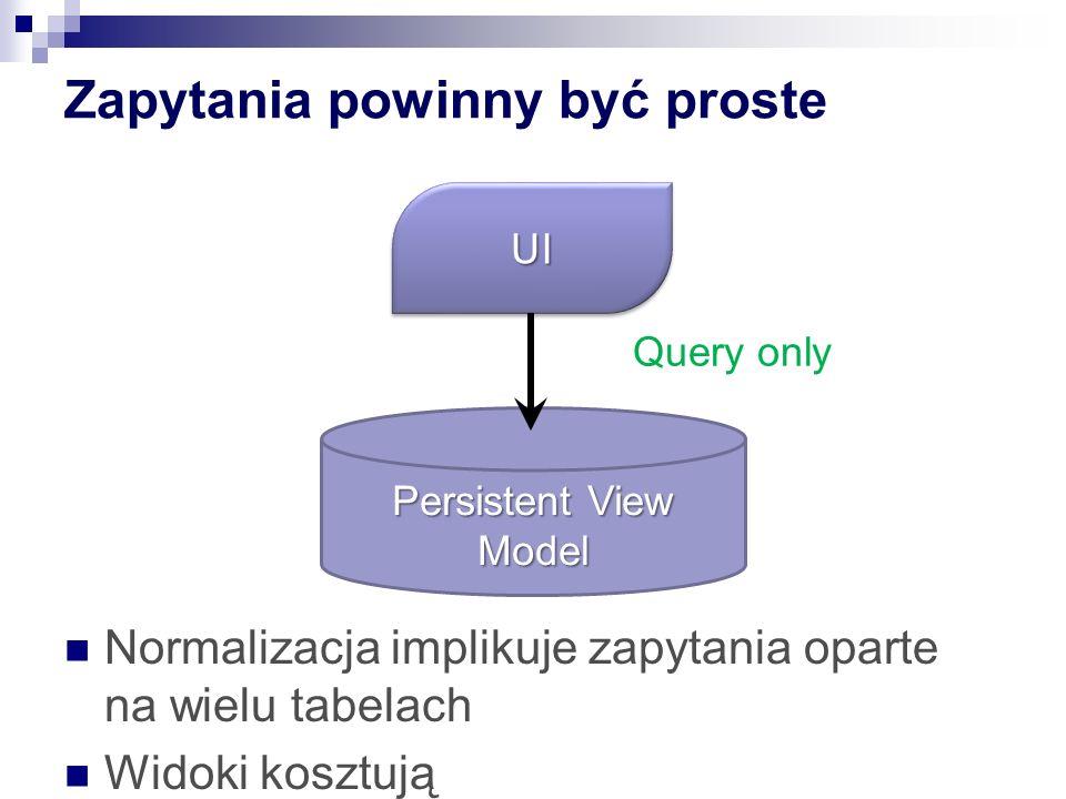 Zapytania powinny być proste Normalizacja implikuje zapytania oparte na wielu tabelach Widoki kosztują Persistent View Model UIUI Query only