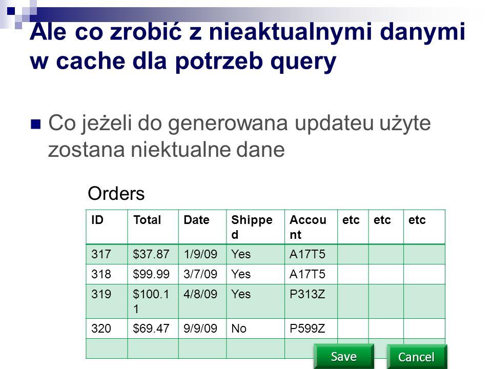 Ale co zrobić z nieaktualnymi danymi w cache dla potrzeb query Co jeżeli do generowana updateu użyte zostana niektualne dane IDTotalDateShippe d Accou