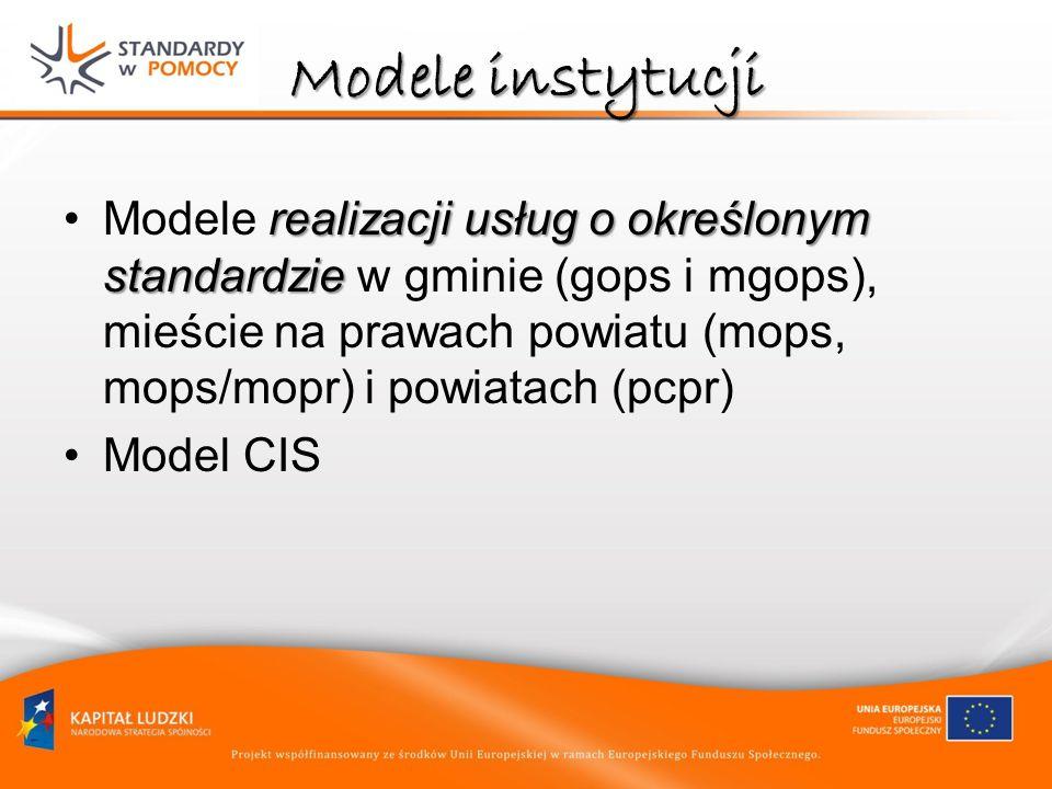 Modele instytucji realizacji usług o określonym standardzieModele realizacji usług o określonym standardzie w gminie (gops i mgops), mieście na prawac