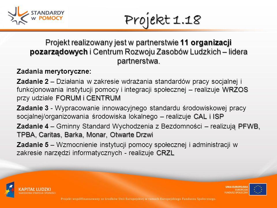 Projekt 1.18 Projekt realizowany jest w partnerstwie 11 organizacji pozarządowych i Centrum Rozwoju Zasobów Ludzkich – lidera partnerstwa. Zadania mer