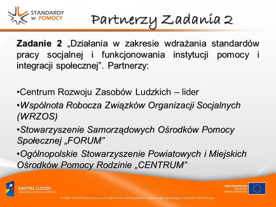 Partnerzy Zadania 2 Zadanie 2 Działania w zakresie wdrażania standardów pracy socjalnej i funkcjonowania instytucji pomocy i integracji społecznej. Pa