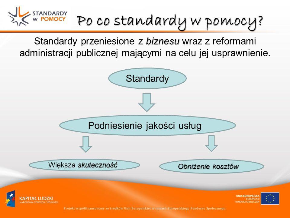 Po co standardy w pomocy? biznesu Standardy przeniesione z biznesu wraz z reformami administracji publicznej mającymi na celu jej usprawnienie. Standa