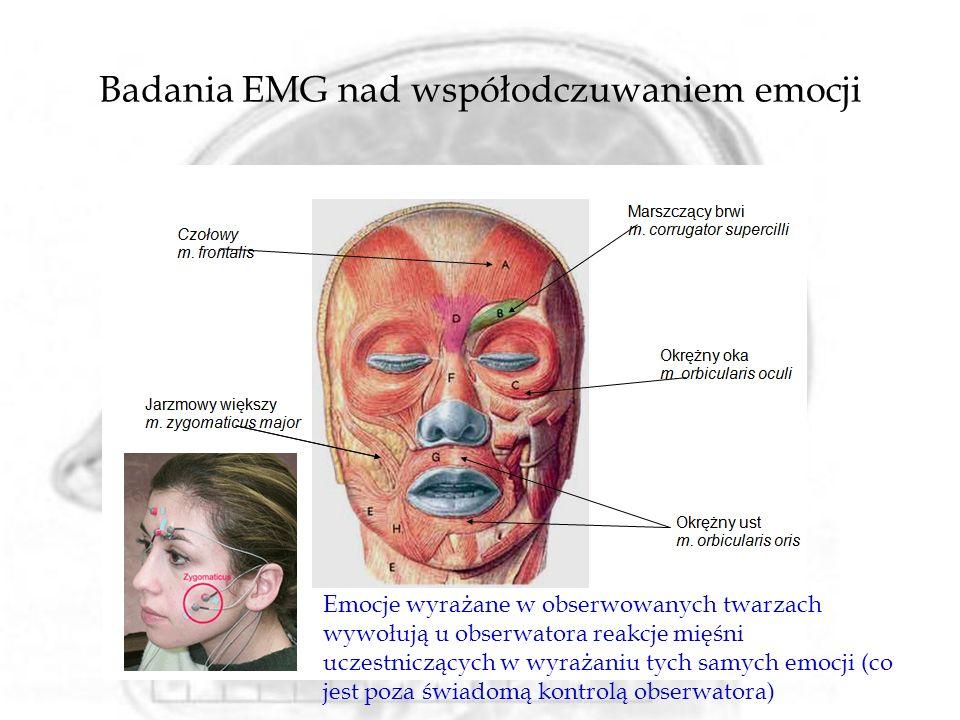 Badania EMG nad współodczuwaniem emocji Emocje wyrażane w obserwowanych twarzach wywołują u obserwatora reakcje mięśni uczestniczących w wyrażaniu tych samych emocji (co jest poza świadomą kontrolą obserwatora)