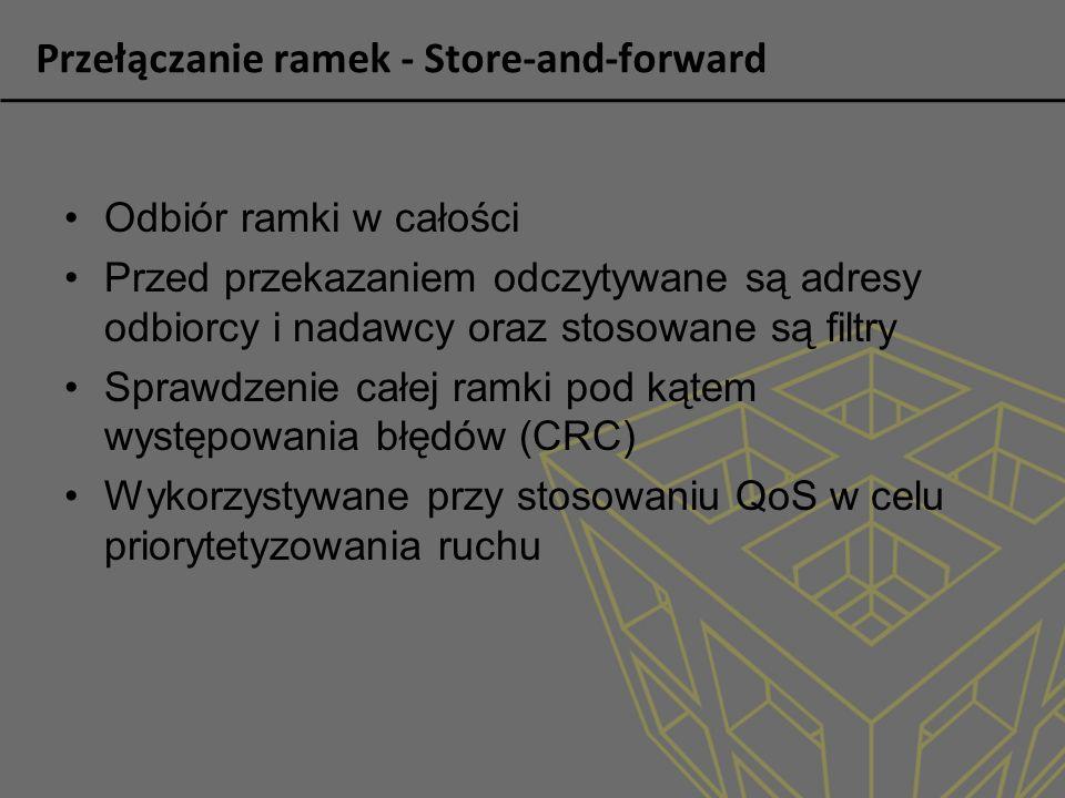 Przełączanie ramek - Store-and-forward Odbiór ramki w całości Przed przekazaniem odczytywane są adresy odbiorcy i nadawcy oraz stosowane są filtry Spr