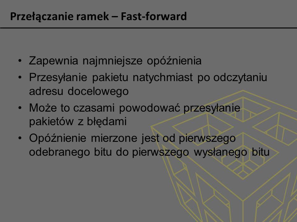 Przełączanie ramek – Fast-forward Zapewnia najmniejsze opóźnienia Przesyłanie pakietu natychmiast po odczytaniu adresu docelowego Może to czasami powo