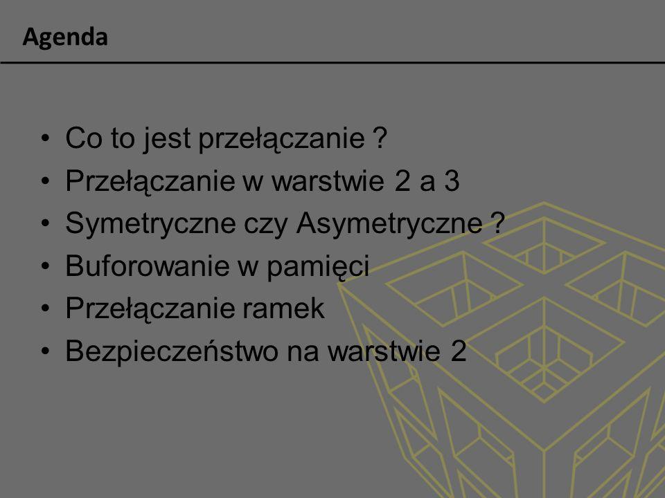 Agenda Co to jest przełączanie ? Przełączanie w warstwie 2 a 3 Symetryczne czy Asymetryczne ? Buforowanie w pamięci Przełączanie ramek Bezpieczeństwo