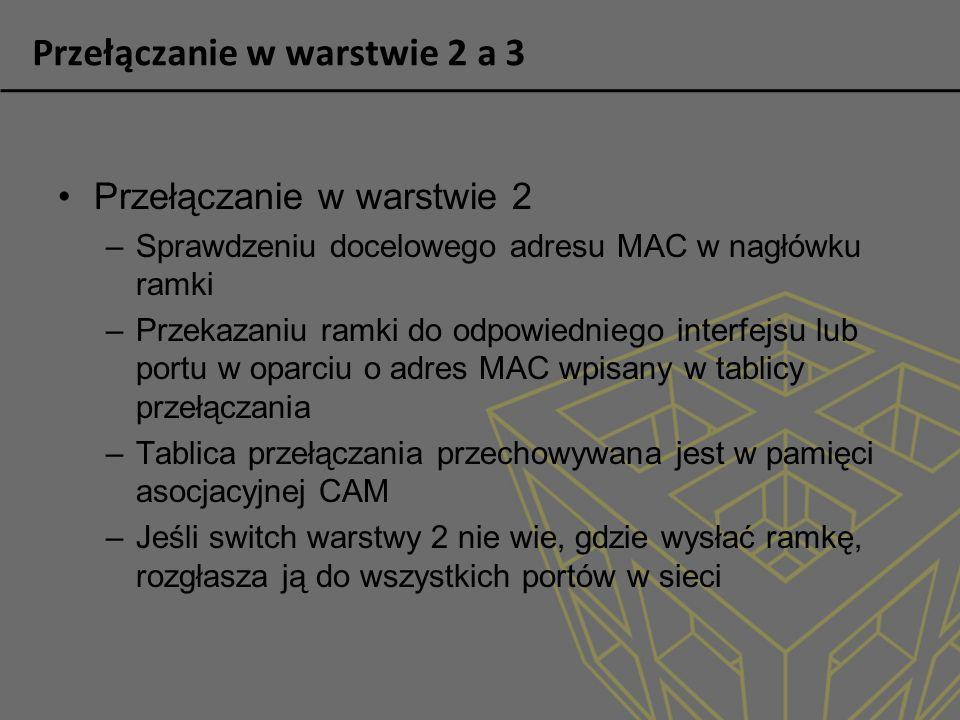Przełączanie w warstwie 2 a 3 Przełączanie w warstwie 2 –Sprawdzeniu docelowego adresu MAC w nagłówku ramki –Przekazaniu ramki do odpowiedniego interf