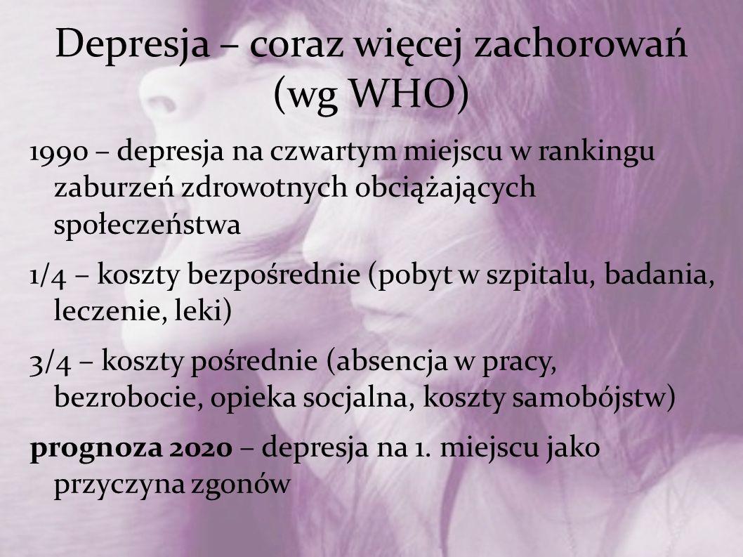 Depresja – coraz więcej zachorowań (wg WHO) 1990 – depresja na czwartym miejscu w rankingu zaburzeń zdrowotnych obciążających społeczeństwa 1/4 – kosz