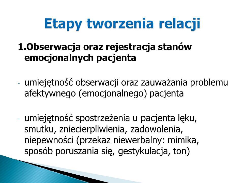 1.Obserwacja oraz rejestracja stanów emocjonalnych pacjenta - umiejętność obserwacji oraz zauważania problemu afektywnego (emocjonalnego) pacjenta - u