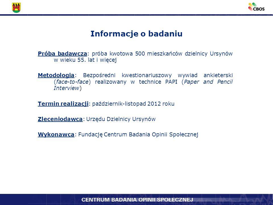 Informacje o badaniu Próba badawcza: próba kwotowa 500 mieszkańców dzielnicy Ursynów w wieku 55.