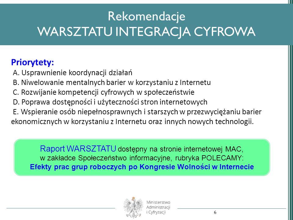 Rekomendacje WARSZTATU INTEGRACJA CYFROWA Priorytety: A. Usprawnienie koordynacji działań B. Niwelowanie mentalnych barier w korzystaniu z Internetu C