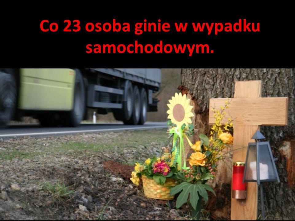 Co 23 osoba ginie w wypadku samochodowym.