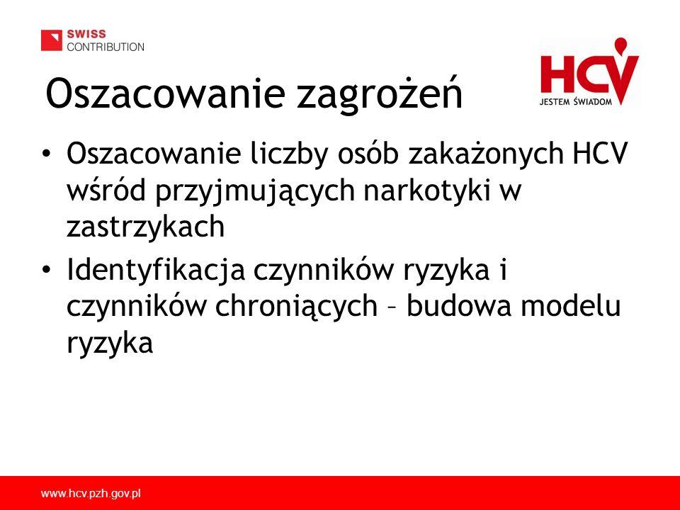 www.hcv.pzh.gov.pl Oszacowanie zagrożeń Oszacowanie liczby osób zakażonych HCV wśród przyjmujących narkotyki w zastrzykach Identyfikacja czynników ryzyka i czynników chroniących – budowa modelu ryzyka
