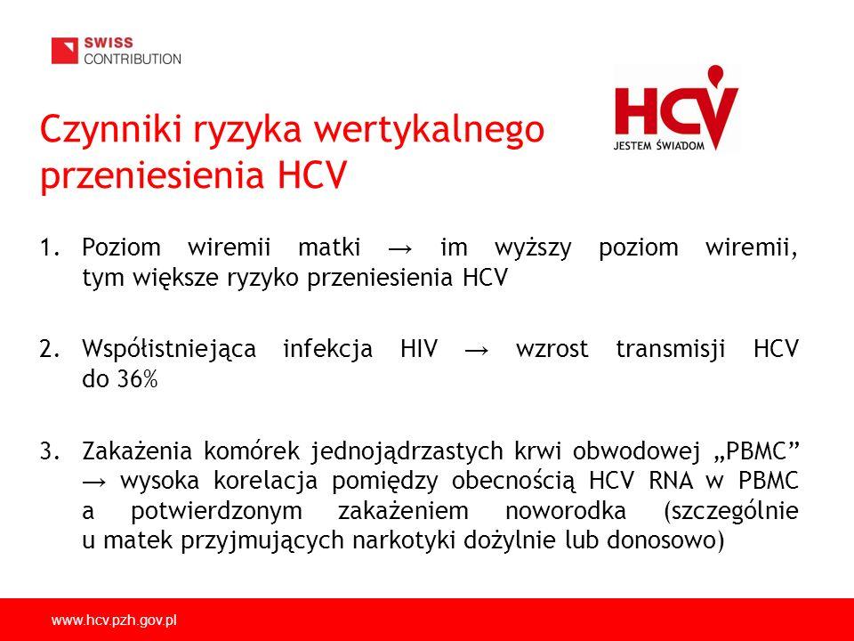 www.hcv.pzh.gov.pl Czynniki ryzyka wertykalnego przeniesienia HCV 1.Poziom wiremii matki im wyższy poziom wiremii, tym większe ryzyko przeniesienia HCV 2.Współistniejąca infekcja HIV wzrost transmisji HCV do 36% 3.Zakażenia komórek jednojądrzastych krwi obwodowej PBMC wysoka korelacja pomiędzy obecnością HCV RNA w PBMC a potwierdzonym zakażeniem noworodka (szczególnie u matek przyjmujących narkotyki dożylnie lub donosowo)