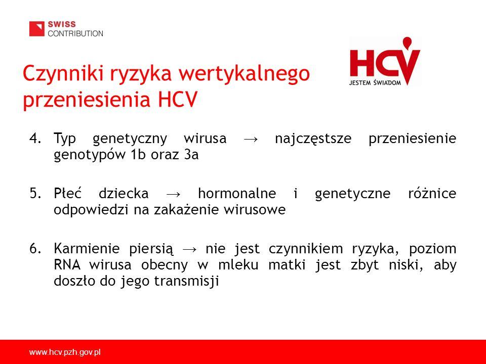 www.hcv.pzh.gov.pl Czynniki ryzyka wertykalnego przeniesienia HCV 4.Typ genetyczny wirusa najczęstsze przeniesienie genotypów 1b oraz 3a 5.Płeć dziecka hormonalne i genetyczne różnice odpowiedzi na zakażenie wirusowe 6.Karmienie piersią nie jest czynnikiem ryzyka, poziom RNA wirusa obecny w mleku matki jest zbyt niski, aby doszło do jego transmisji