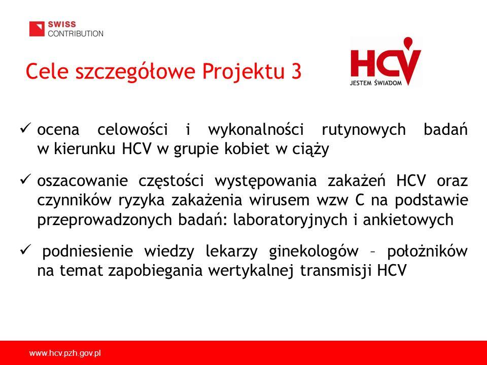 www.hcv.pzh.gov.pl Cele szczegółowe Projektu 3 ocena celowości i wykonalności rutynowych badań w kierunku HCV w grupie kobiet w ciąży oszacowanie częstości występowania zakażeń HCV oraz czynników ryzyka zakażenia wirusem wzw C na podstawie przeprowadzonych badań: laboratoryjnych i ankietowych podniesienie wiedzy lekarzy ginekologów – położników na temat zapobiegania wertykalnej transmisji HCV