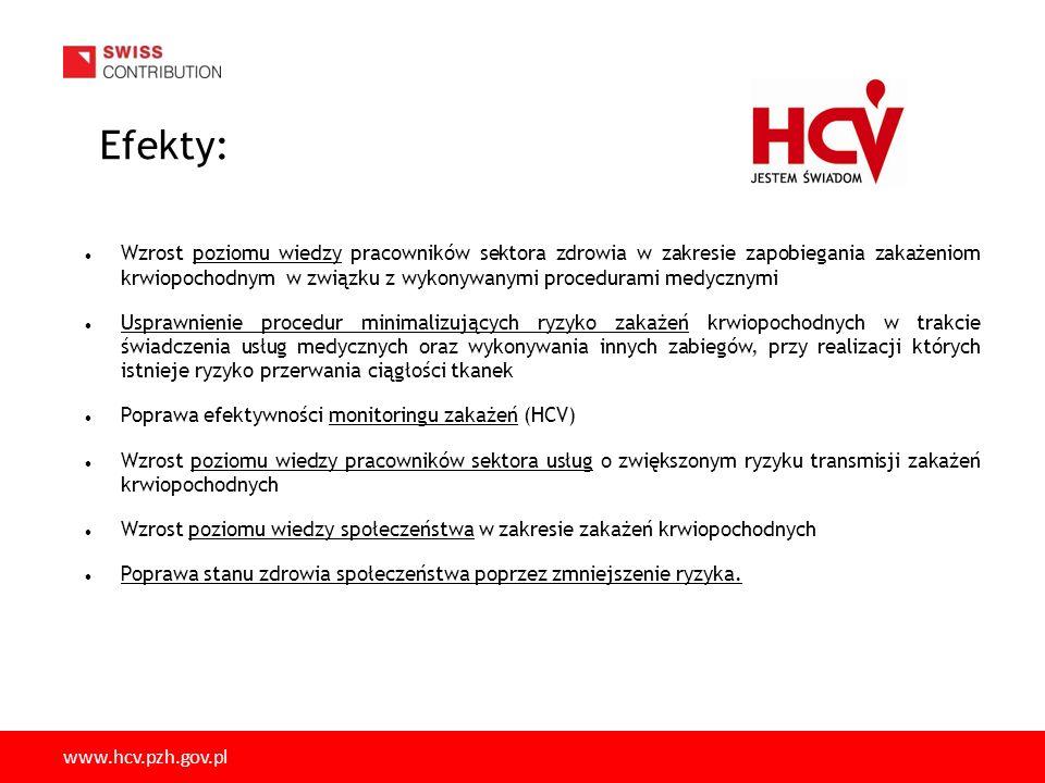 31 Wzrost poziomu wiedzy pracowników sektora zdrowia w zakresie zapobiegania zakażeniom krwiopochodnym w związku z wykonywanymi procedurami medycznymi Usprawnienie procedur minimalizujących ryzyko zakażeń krwiopochodnych w trakcie świadczenia usług medycznych oraz wykonywania innych zabiegów, przy realizacji których istnieje ryzyko przerwania ciągłości tkanek Poprawa efektywności monitoringu zakażeń (HCV) Wzrost poziomu wiedzy pracowników sektora usług o zwiększonym ryzyku transmisji zakażeń krwiopochodnych Wzrost poziomu wiedzy społeczeństwa w zakresie zakażeń krwiopochodnych Poprawa stanu zdrowia społeczeństwa poprzez zmniejszenie ryzyka.