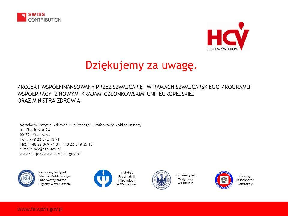 PROJEKT WSPÓŁFINANSOWANY PRZEZ SZWAJCARIĘ W RAMACH SZWAJCARSKIEGO PROGRAMU WSPÓŁPRACY Z NOWYMI KRAJAMI CZŁONKOWSKIMI UNII EUROPEJSKIEJ ORAZ MINISTRA ZDROWIA Narodowy Instytut Zdrowia Publicznego – Państwowy Zakład Higieny ul.
