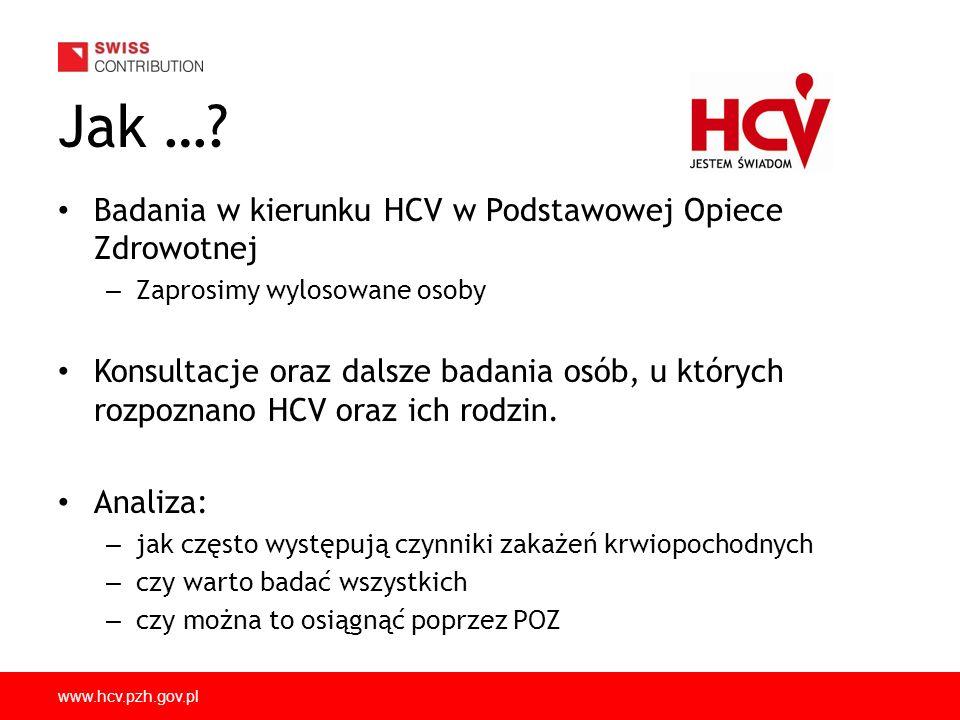 www.hcv.pzh.gov.pl Jak ….