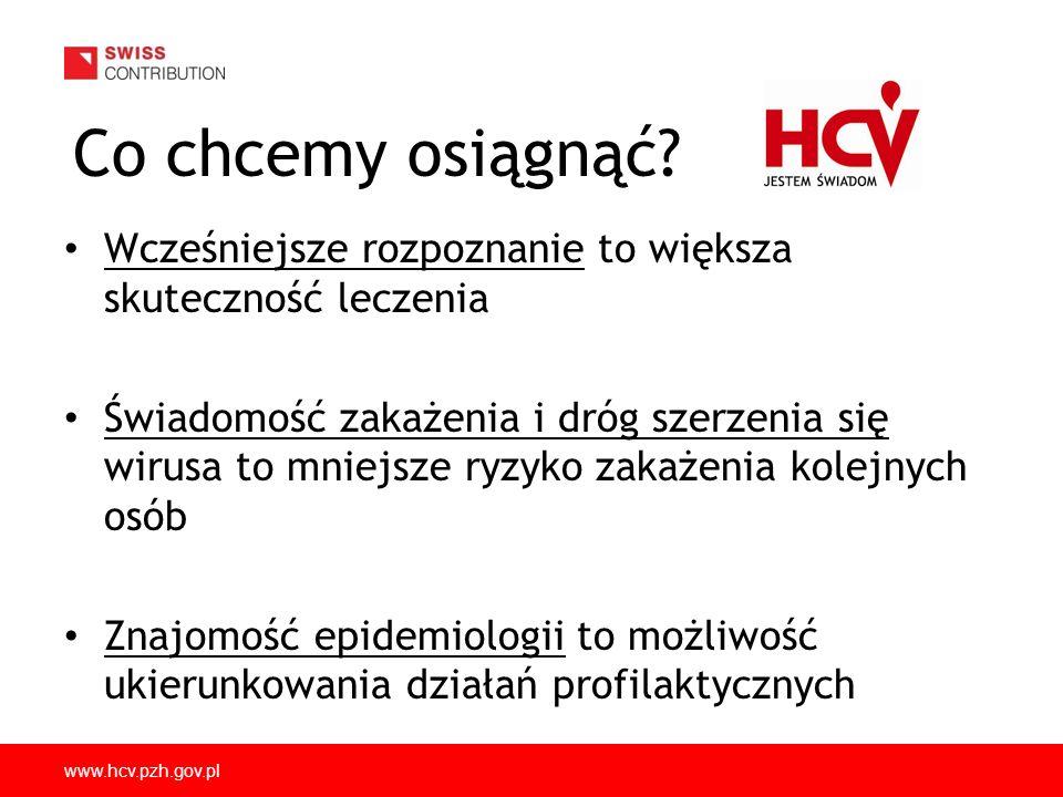 www.hcv.pzh.gov.pl Co chcemy osiągnąć.