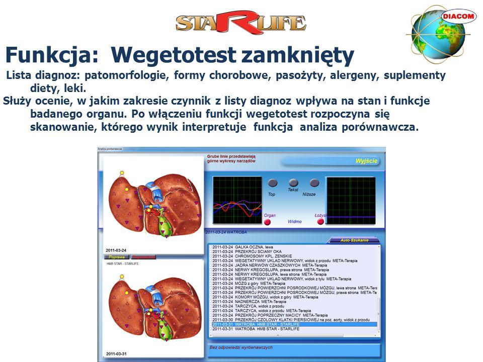 Funkcja: Wegetotest zamknięty Lista diagnoz: patomorfologie, formy chorobowe, pasożyty, alergeny, suplementy diety, leki. Służy ocenie, w jakim zakres