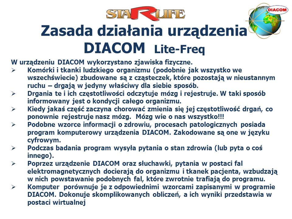 Zasada działania urządzenia DIACOM Lite-Freq W urządzeniu DIACOM wykorzystano zjawiska fizyczne. Komórki i tkanki ludzkiego organizmu (podobnie jak ws