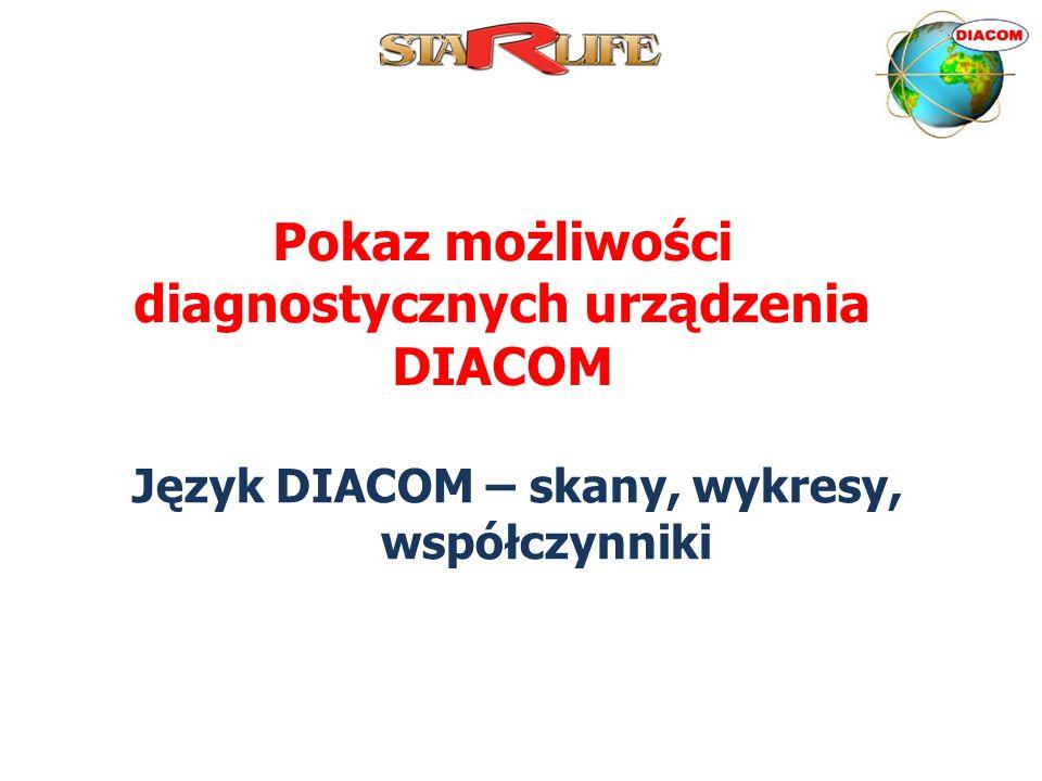 Pokaz możliwości diagnostycznych urządzenia DIACOM Język DIACOM – skany, wykresy, współczynniki