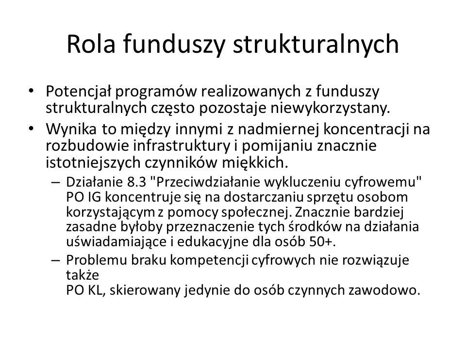 Rola funduszy strukturalnych Potencjał programów realizowanych z funduszy strukturalnych często pozostaje niewykorzystany. Wynika to między innymi z n