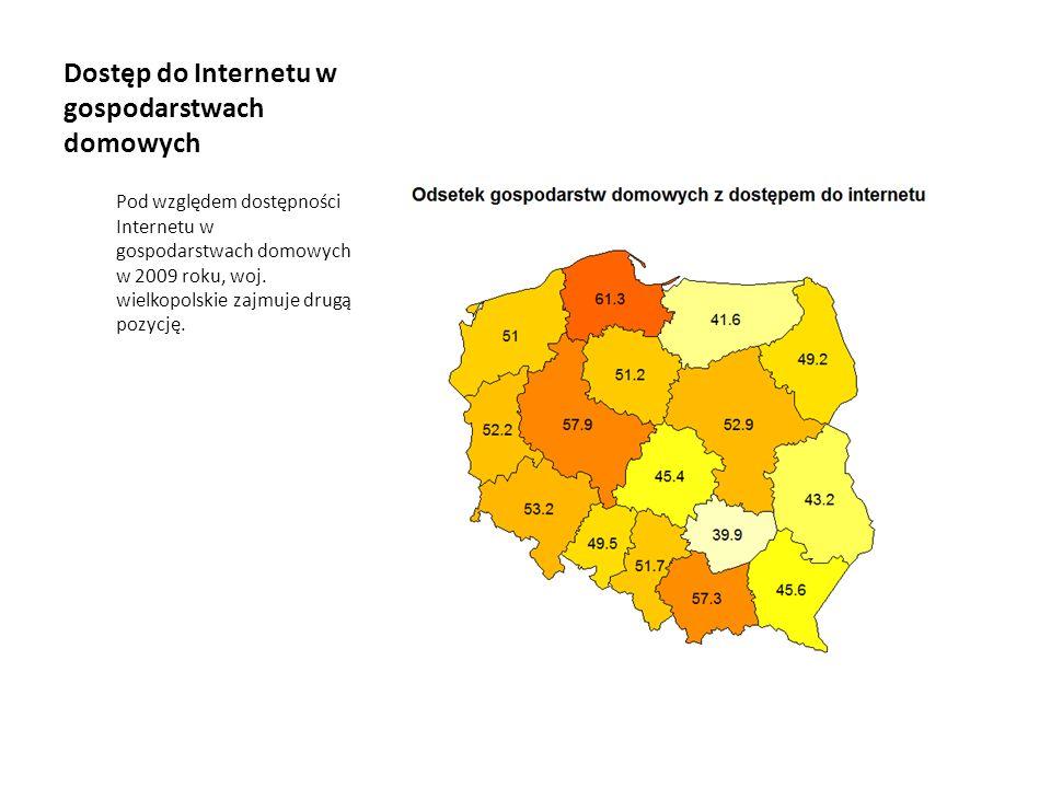 Dostęp do Internetu w gospodarstwach domowych Pod względem dostępności Internetu w gospodarstwach domowych w 2009 roku, woj. wielkopolskie zajmuje dru