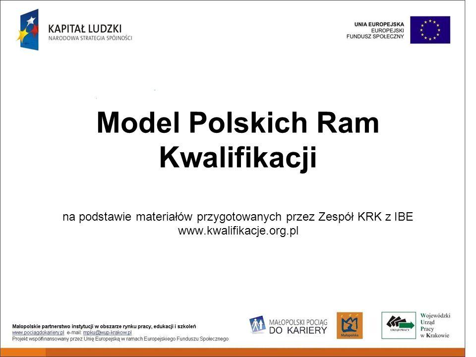 Model Polskich Ram Kwalifikacji na podstawie materiałów przygotowanych przez Zespół KRK z IBE www.kwalifikacje.org.pl