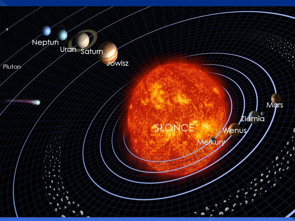 Wkoło Słońca biega sobie dziewięć planet dużych – w dzień i w nocy wciąż się kręcą stale są w podróży.